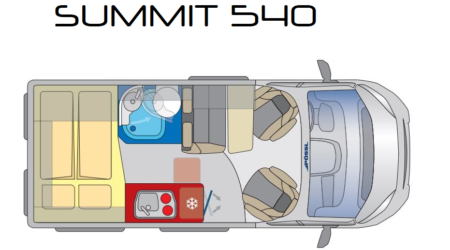 Distribución Interior PÖSSL Summit 540