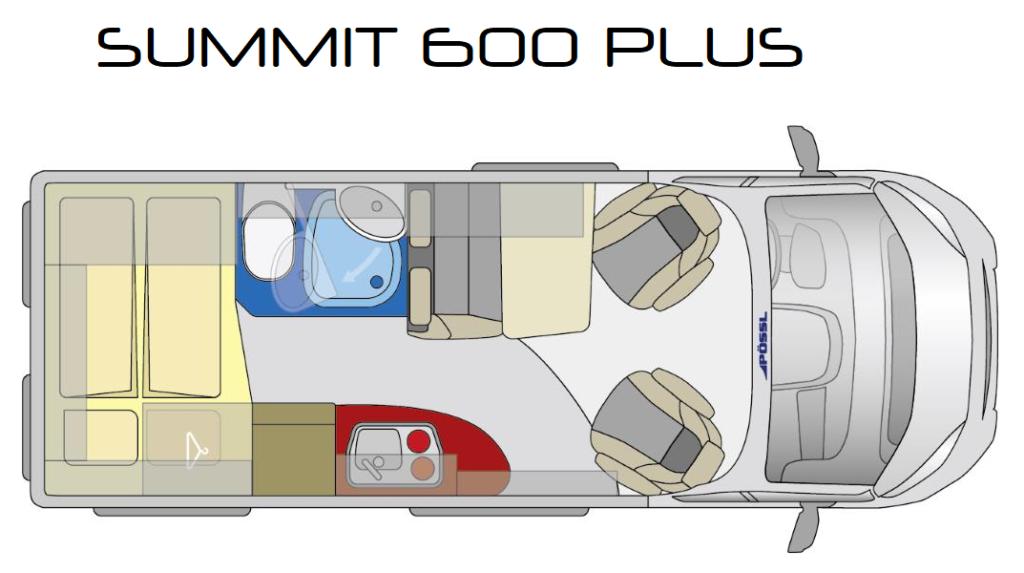 SUMMIT 600 PLUS