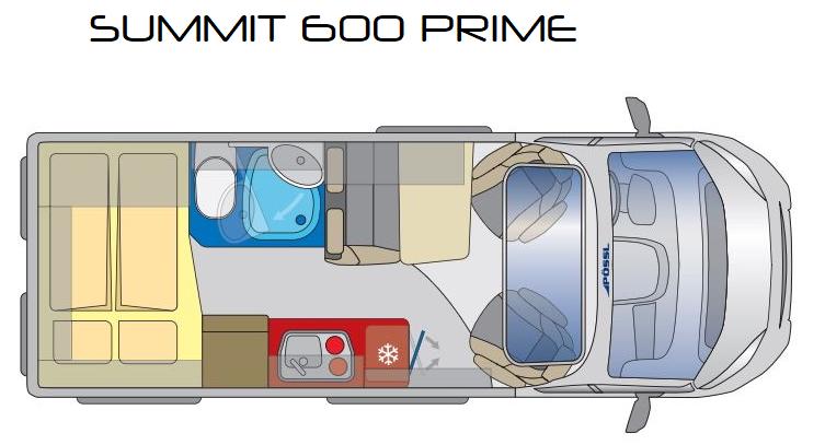 SUMMIT 600 PRIME