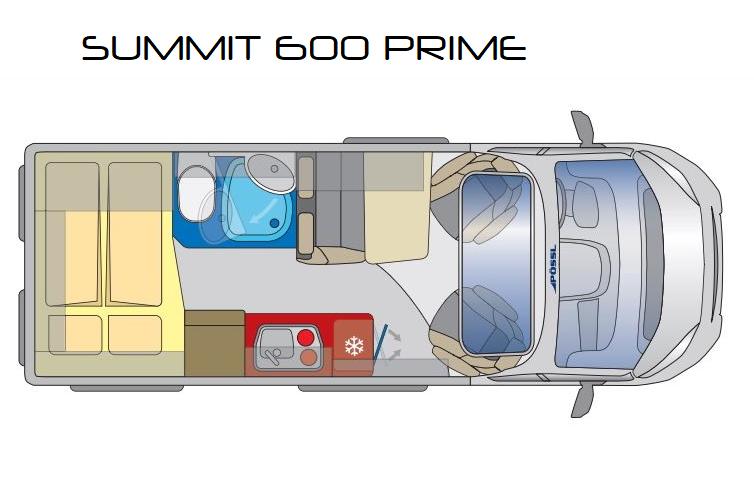 Distribución Interior PÖSSL Summit 600 PRIME
